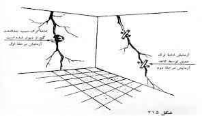 نمونه سوال تستی امتحان پایان ترم تعمیر و نگهداری ساختمان در تعمیر ستونهای بتنی باعث کربونیزاسیون احتمال تاثیر آب دریا بر روی ساختمانها در بتن و زنگ خوردگی آرماتورها ترکیبات اصلی سیمان ایجاد زنگ آهن در بتن
